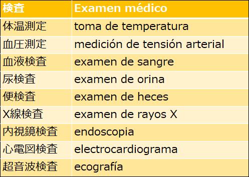 スペイン語の健康診断検査の名前